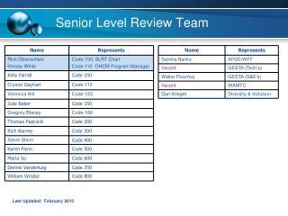 Senior Level Review Team