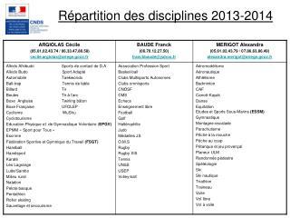 Répartition des disciplines 2013-2014