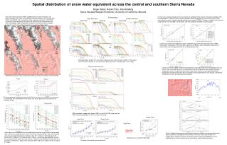 MODSCAG fractional snow covered area ( fSCA  )for central and southern Sierra  Nevada