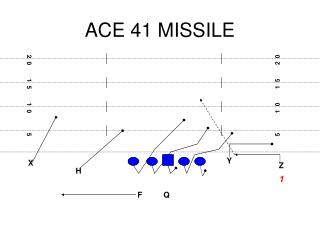 ACE 41 MISSILE
