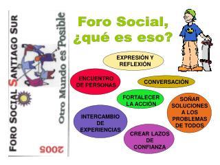 Foro Social, ¿qué es eso?