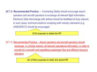 (6.7.1)  Recommended Practice .— Contracting States should encourage airport