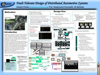 Fault Tolerant Design of Distributed Automotive Systems