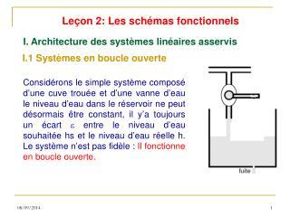 I.1 Systèmes en boucle ouverte