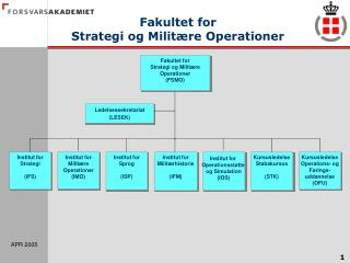 Fakultet for Strategi og Militære Operationer