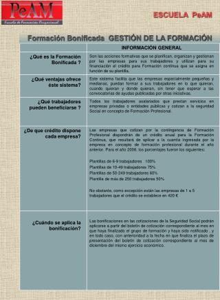 Formación Bonificada  GESTIÓN DE LA FORMACIÓN