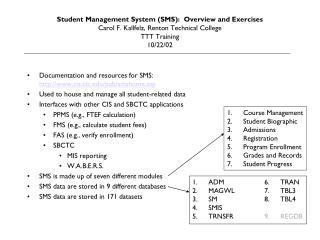 Documentation and resources for SMS:   cis.ctc/pub/smshome.asp
