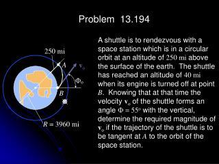 Problem  13.194