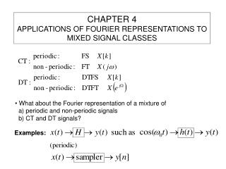 CHAPTER 4 APPLICATIONS OF FOURIER REPRESENTATIONS TO MIXED SIGNAL CLASSES