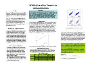 NICMOS IntraPixel Sensitivity                 Chun Xu and Bahram Mobasher