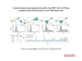 K Shen et al. Nature  492 , 271-275 (2012) doi:10.1038/nature11726