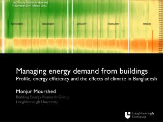 Monjur Mourshed Building Energy Research Group Loughborough University