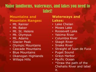 Major landforms, waterways, and lakes you need to label!