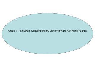 Group 1 – Ian Swain, Geraldine Mann, Diane Whitham, Ann-Marie Hughes