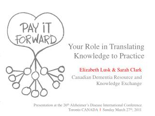 Your Role in Translating Knowledge to Practice
