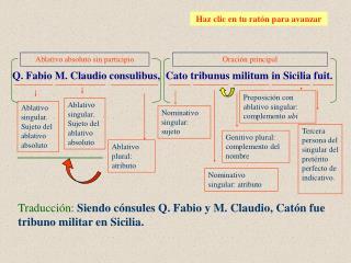 Traducción: Siendo cónsules Q. Fabio y M. Claudio, Catón fue tribuno militar en Sicilia.
