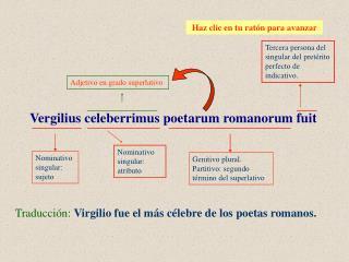 Traducción: Virgilio fue el más célebre de los poetas romanos.