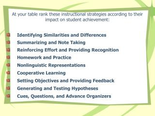 At your table rank these instructional strategies according to their impact on student achievement: