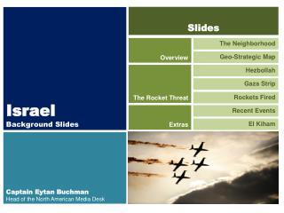 Israel Background Slides