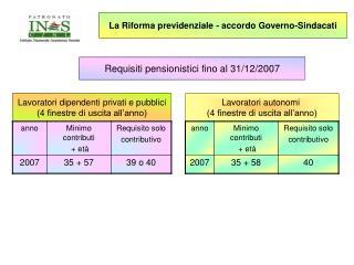 La Riforma previdenziale - accordo Governo-Sindacati