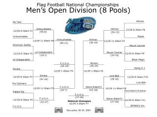 Men's Open Division (8 Pools)