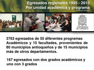 Egresados regionales 1995 - 2010 Por unidad académica y programa Actualización julio 2010