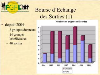 Bourse d'Echange  des Sorties (1)