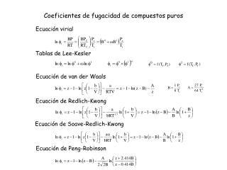 Coeficientes de fugacidad de compuestos puros
