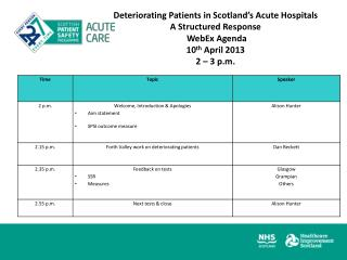 Deteriorating Patients in Scotland's Acute Hospitals A Structured Response  WebEx Agenda