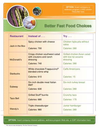 Better Fast Food Choices