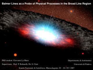 Balmer Lines as a Probe of Physical Processes in the Broad Line Region
