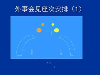 外事会见座次安排( 1 )