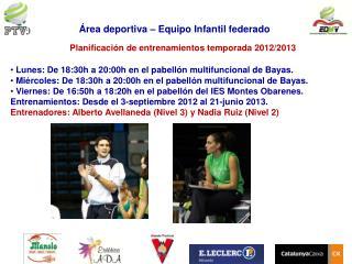 Planificación de entrenamientos temporada 2012/2013