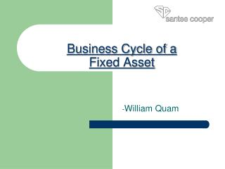 Business Cycle of a  Fixed Asset
