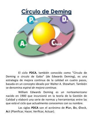 C�rculo de  Deming