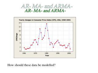 AR- MA- and ARMA-