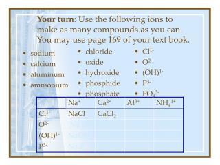 sodium calcium aluminum ammonium