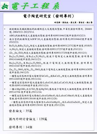 鎂鈮酸鉛及鐵鈮酸鉛鈣鈦礦陶瓷之反應燒結製程 , 中華民國發明專利 , 204601 號 , 2004/5/21-2022/5/14.