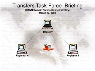 Transfers Task Force  Briefing  ICANN Domain Names Council Meeting March 12, 2002