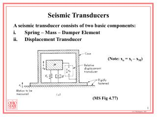 Seismic Transducers