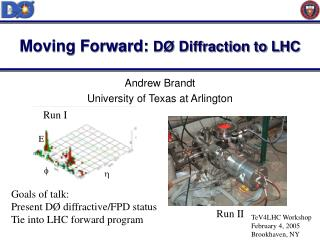 Moving Forward:  DØ Diffraction to LHC