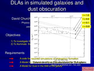 DLAs in simulated galaxies and dust obscuration