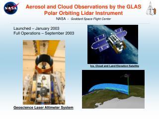 Geoscience Laser Altimeter System