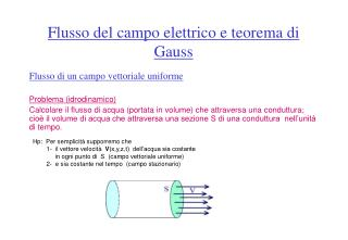 Flusso del campo elettrico e teorema di Gauss