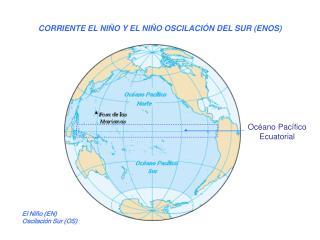 Océano Pacífico Ecuatorial