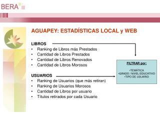 AGUAPEY: ESTADÍSTICAS LOCAL y WEB LIBROS Ranking de Libros más Prestados