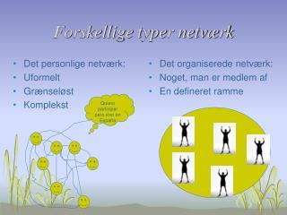 Forskellige typer netværk