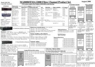 MA8000/EMA12000 Fibre Channel Product Set