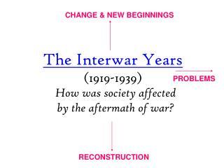 The Interwar Years (1919-1939)