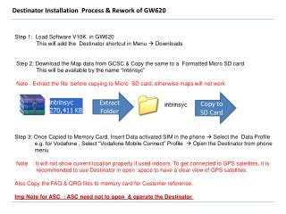 Destinator Installation  Process & Rework of GW620
